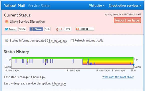 Yahoo Mail outage DownRightNow
