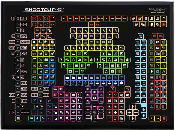 keyboard s keyboard subset