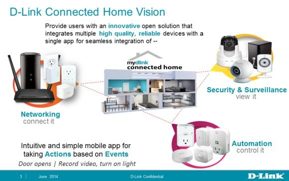 D-Link Connected Home Platform