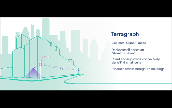 Terragraph Is Facebook's Wireless Network Project to Connect Entire Cities