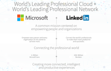With LinkedIn, Microsoft looks to get back to the heart of the enterprise