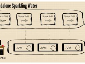 H2O.ai sparkling water
