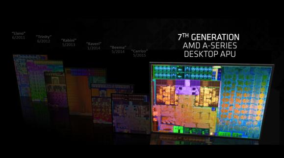 AMD reveals 7th Generation A-Series desktop processors