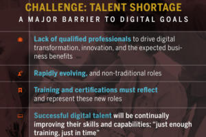 talent storage
